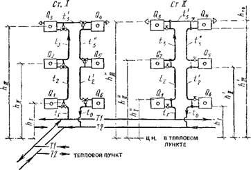 Расчетная схема вертикальной однотрубной системы водяного отопления.  С нижней разводкой обеих магистралей (с...