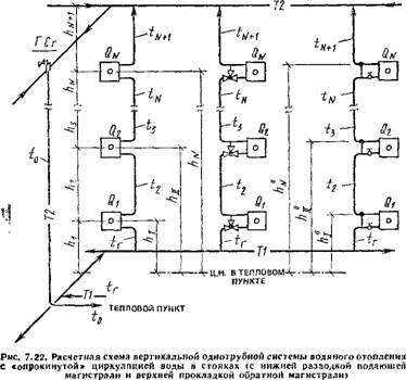 """Расчетная схема вертикальной однотрубной системы водяного отопления с  """"опрокинутой """" циркуллцией воды в стояках (с..."""