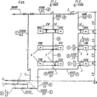 Рис. 8.6.  Схема вертикальной однотрубной системы водяного отопления с верхней.