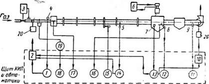 Схема вращающаяся печь