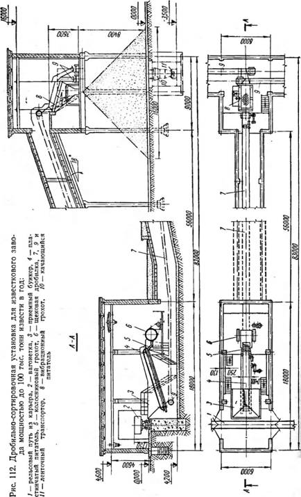 схемы производства комовой