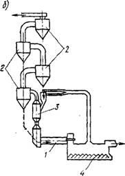 Циклонные теплообменник методика расчета разборного теплообменника xc
