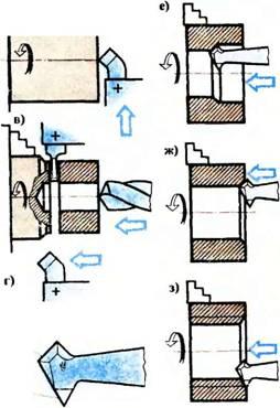 Метод обработки для изготовления специальной гайки 97