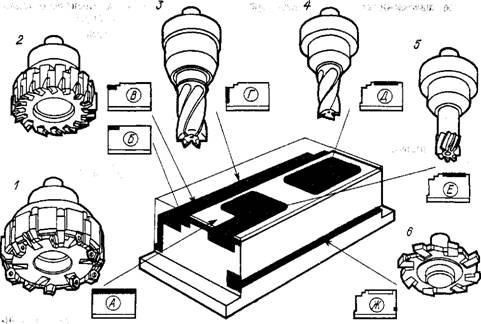 Схема обработки детали типа «