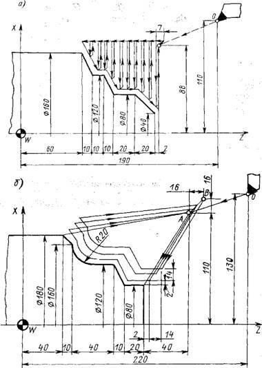 Рис. 7.31.  Схема обработки детали с использованием типовой подпрограммы.