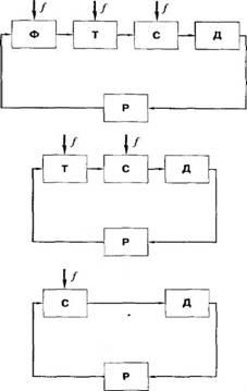 Например типичный представитель первого вида пенообразователей поток