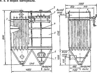 Конструкция рукавного фильтра