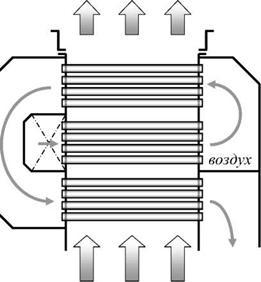 Теплообменник дымовые газы воздух паяный теплообменник gplk 55