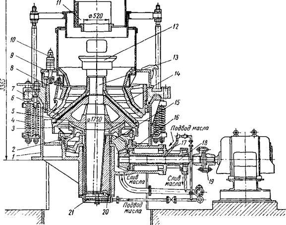 Конусная дробилка ксд-600 чертежи размеры шкива двигателя шлюзовый затвор шу 15 в Находка
