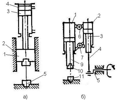Пневматический молот (рис. 3.49, б) имеет два цилиндра: рабочий 1 и компрессорный 2. Поршень 3 компрессорного...