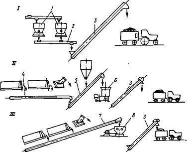 Кормовой транспортер твк транспортер для щепы купить