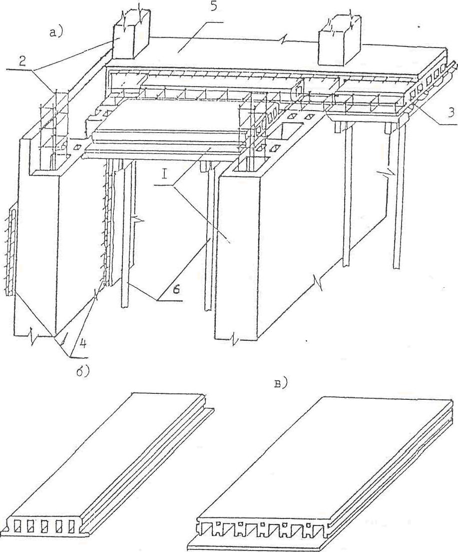 Рисунок 1 - Конструкции зданий системы - Пластбау